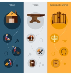 Blacksmith banner set vector