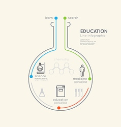 Flat linear infographic education science chemistr vector