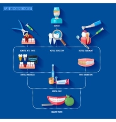 Flat Infographic Dentist vector image vector image