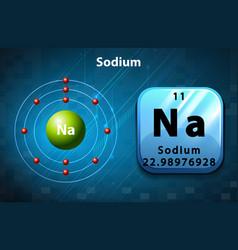 Periodic symbol and diagram of Sodium vector image