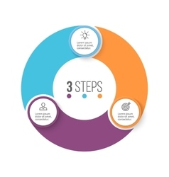 Circular infographics business diagram with 3 vector