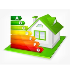 Energy efficiency rating with vector image