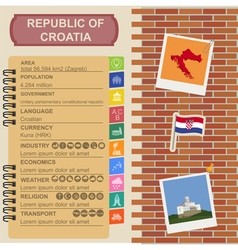Croatia infographics statistical data sights vector