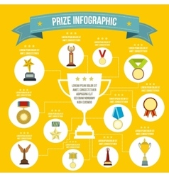 Prize infographic flat style vector