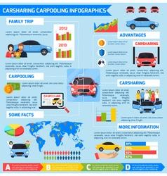 Carsharing Carpooling Infographics vector image