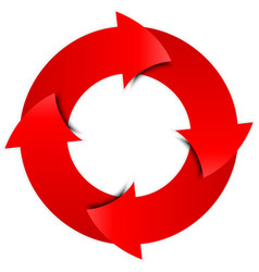 arrows circle vector image vector image