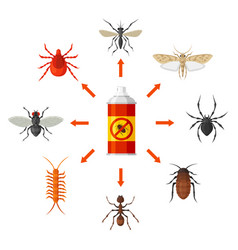 Pest control with insecticide vector