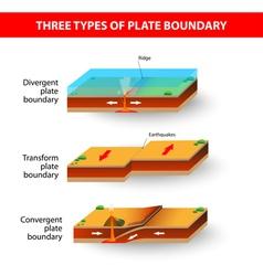 tectonic plate vector image