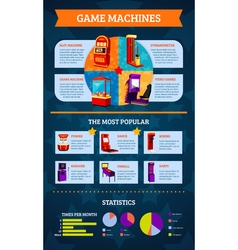 Game machine infographics vector