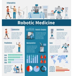 Robotic medicine infographics layout vector