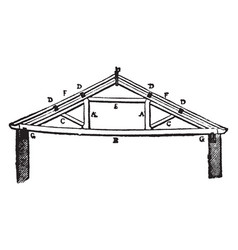 queen-post roof roof framing vintage engraving vector image vector image