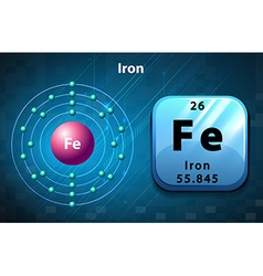 Perodic symbol of Iron vector image