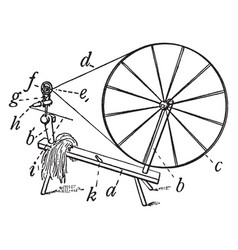 Spinning wheel for wool vintage vector