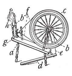 Spinning wheel for flax vintage vector