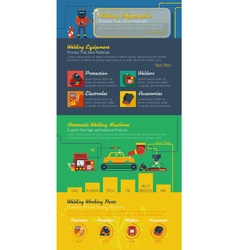 Welder infographics layout vector