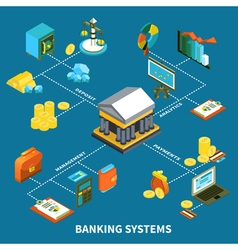 Banking Systems Icons Isometric Composition vector image vector image
