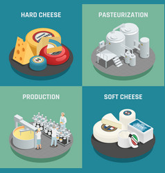 Cheese production isometric icons concept vector