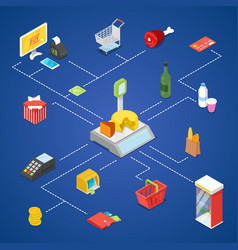 Supermarket shopping isometric 3d infographics vector