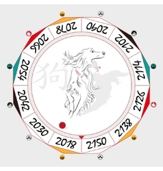 Chinese zodiac dog vector