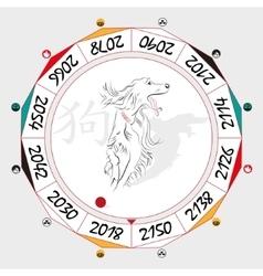 Chinese zodiac dog vector