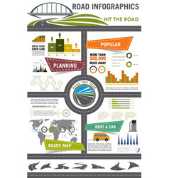 Road travel and car trip infographic design vector
