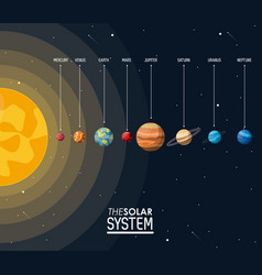 Colorful poster the solar system with sun and vector