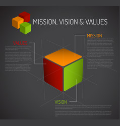 Mission vision and values diagram - cube vector