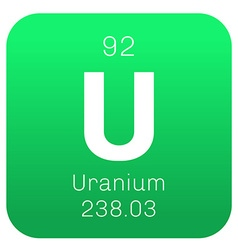 Uranium chemical element vector image vector image