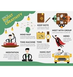 How to boost your idea info graphic vector