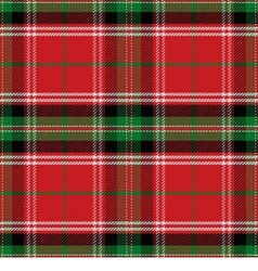 Seamless pattern scottish stewart tartan vector