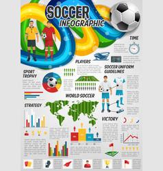 Soccer sport infographic with football infochart vector