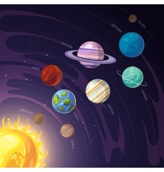 Solar system with mercury venus earth vector
