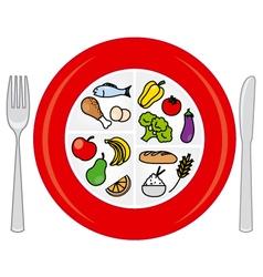 Food wheel vector