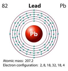 Diagram representation of the element lead vector