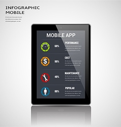 Mobile apps information vector