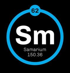 Samarium chemical element vector
