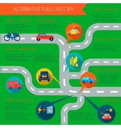 Alternative energy history infographic set vector