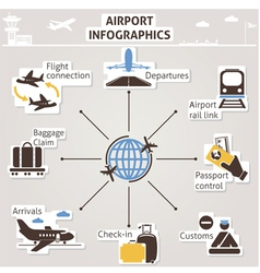 Airport infographics vector image vector image
