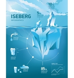 Iceberg under and above water vector