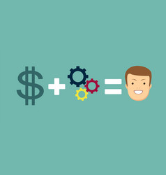 money and good ideas make you happy vector image vector image