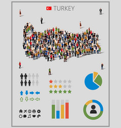 large group of people in form of turkey map with vector image