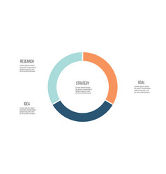business infographics pie chart with 3 sections vector image vector image