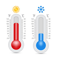 Celsius and fahrenheit meteorology vector