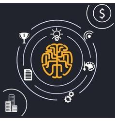 Brain analysis idea vector