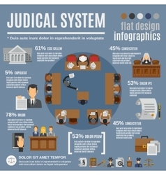 Law infographics set vector