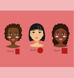Set of different woman face types vector