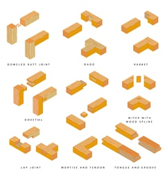Wooden joints vector