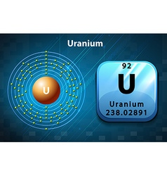 Peoridic symbol and electron diagram of uranium vector