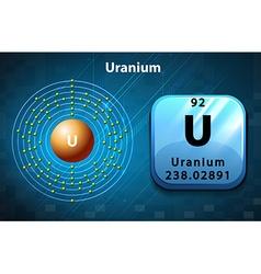 Peoridic symbol and electron diagram of uranium vector image vector image