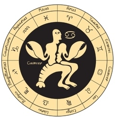 Cancer with the signs of the zodiac vector
